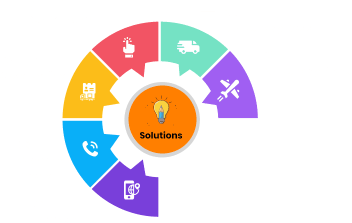 steps for bespoke tailored courier solutions